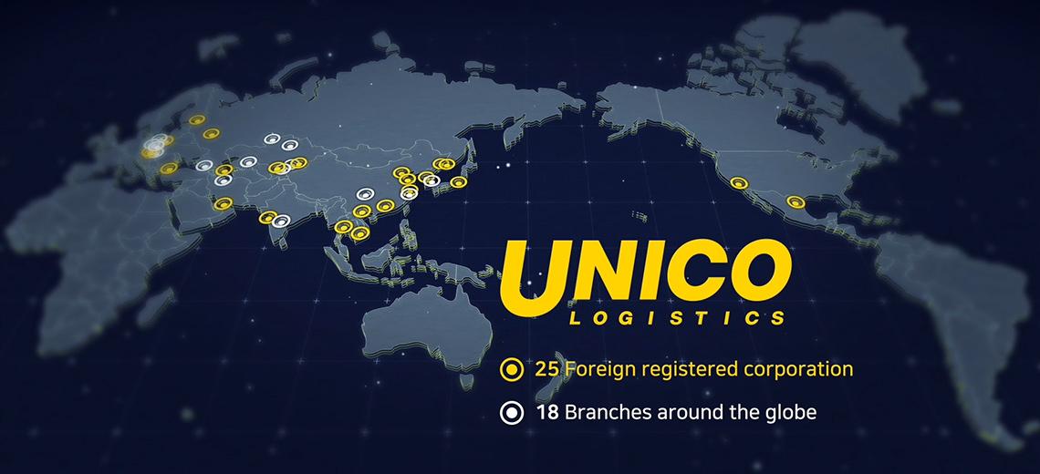 NICO Global Network