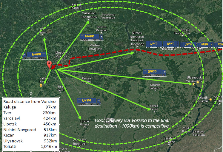 シングル・トレインで仕向け駅へ直行の場合と、VORSINO向け混載ブロック・トレイン+トラックの場合との運賃の比較